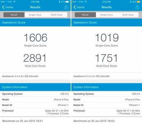 Как снижается производительность iPhone с iOS 9 в режиме экономии энергии